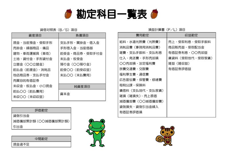 簿記3級勘定科目一覧表