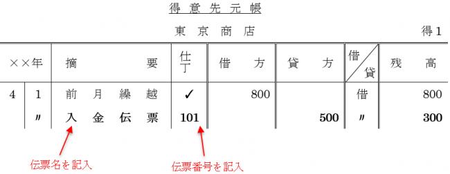 仕訳日計表6