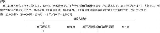 固定資産の売却4