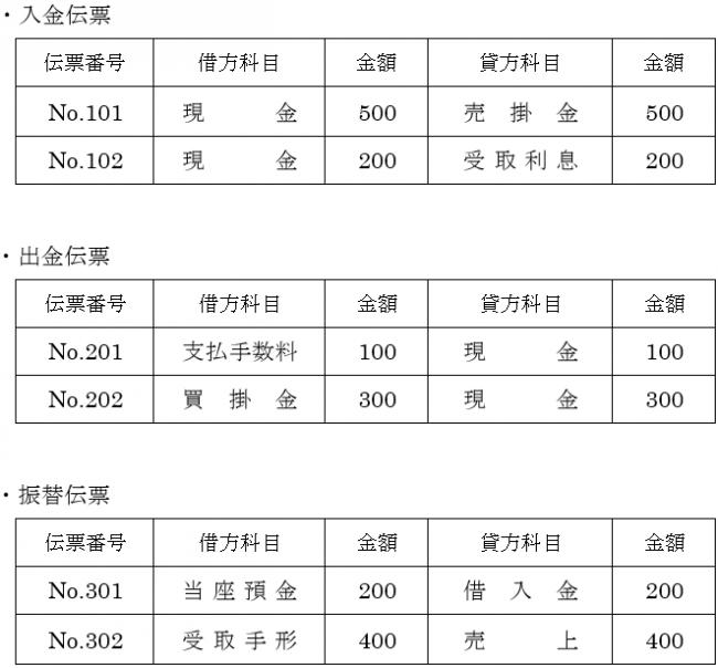 仕訳日計表3