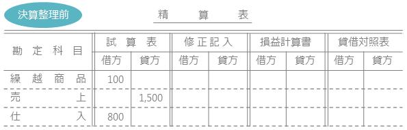 売上原価の算定5