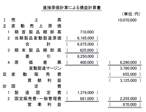 第149回 第4問 費目別計算 解答